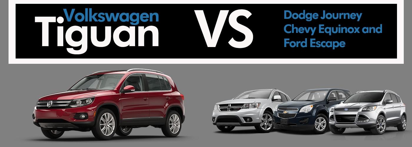 2015 Tiguan vs. the Leading Competition | Prestige Volkswagen of Stamford