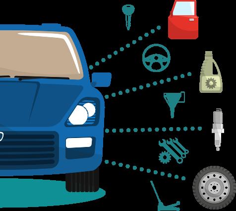Priority Automotive | New Mazda, Collision, Volkswagen, Chevrolet ...