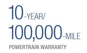 Hyundai New Vehicle Warranty In Downers Grove, IL | Pugi Hyundai