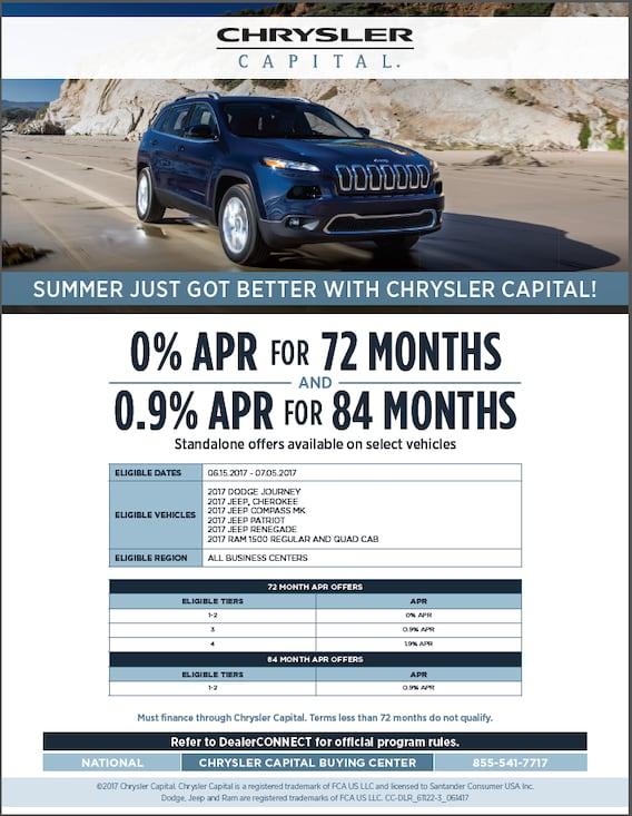 0 Percent Financing Putnam Chrysler Dodge Jeep Inc