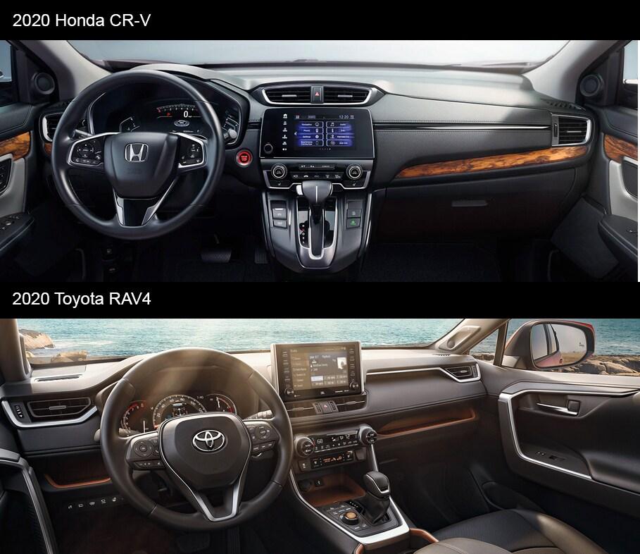 2020 Honda CR-V vs 2020 Toyota RAV-4 Performance
