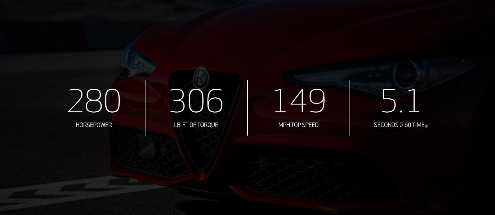 2019 Alfa Romeo Giulia Features Deatils And Specs