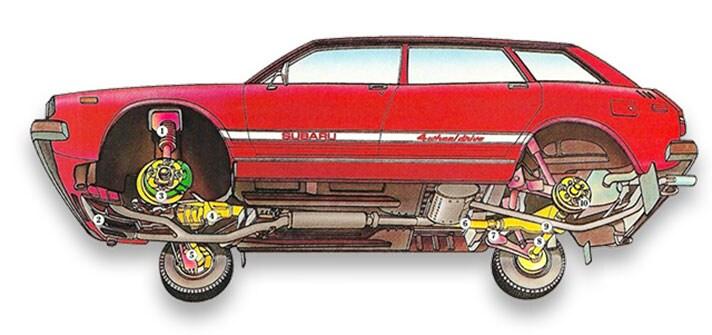 1975 Subaru DL GL Wagon