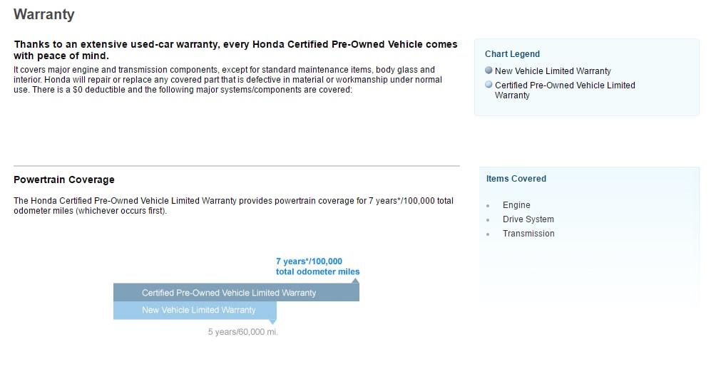 repair contact vehicle pickering us warranties warranty of honda frequency