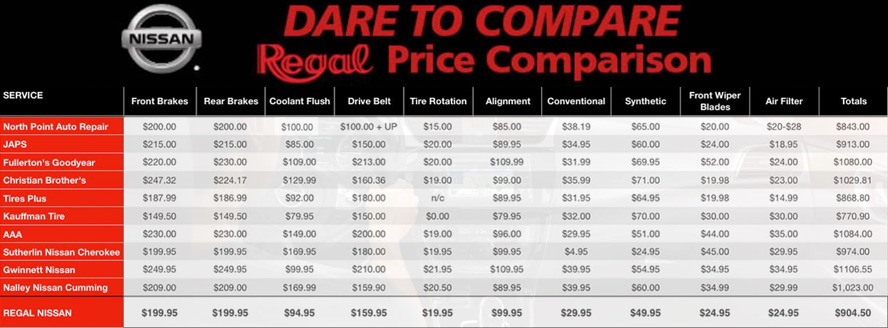 Nissan fixed price service costs