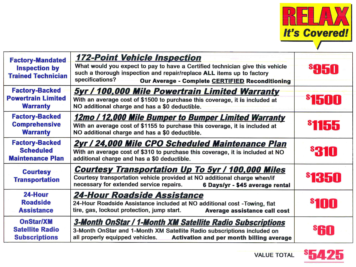 There Are A Lot Of Reasons Why Buying A Certified Pre Owned GM Car, Truck  Or SUV In Springfield From Reliable Chevrolet Is A Great Decision.