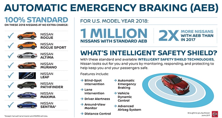 Nissan Automatic Emergency Braking infographic
