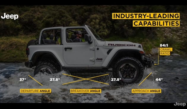 2018 Jeep Wrangler Updates