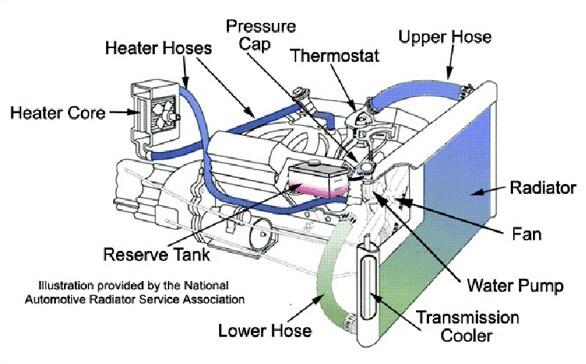 02e1cb0f574e18d4c4e87c3c7f722ce3x rimrock subaru cooling system & air conditioning new subaru