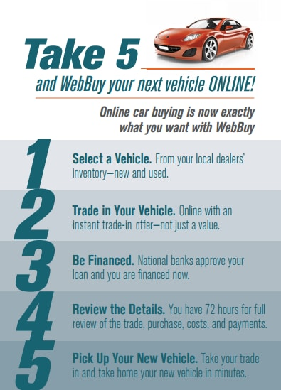 7 To Avoid Getting Upside Down In Your Car Loan