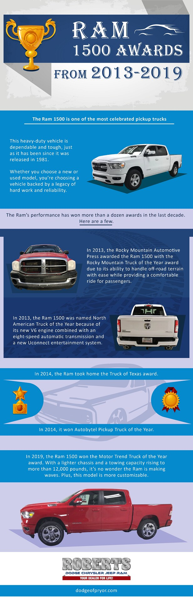 Ram 1500 Awards from 2013-2019