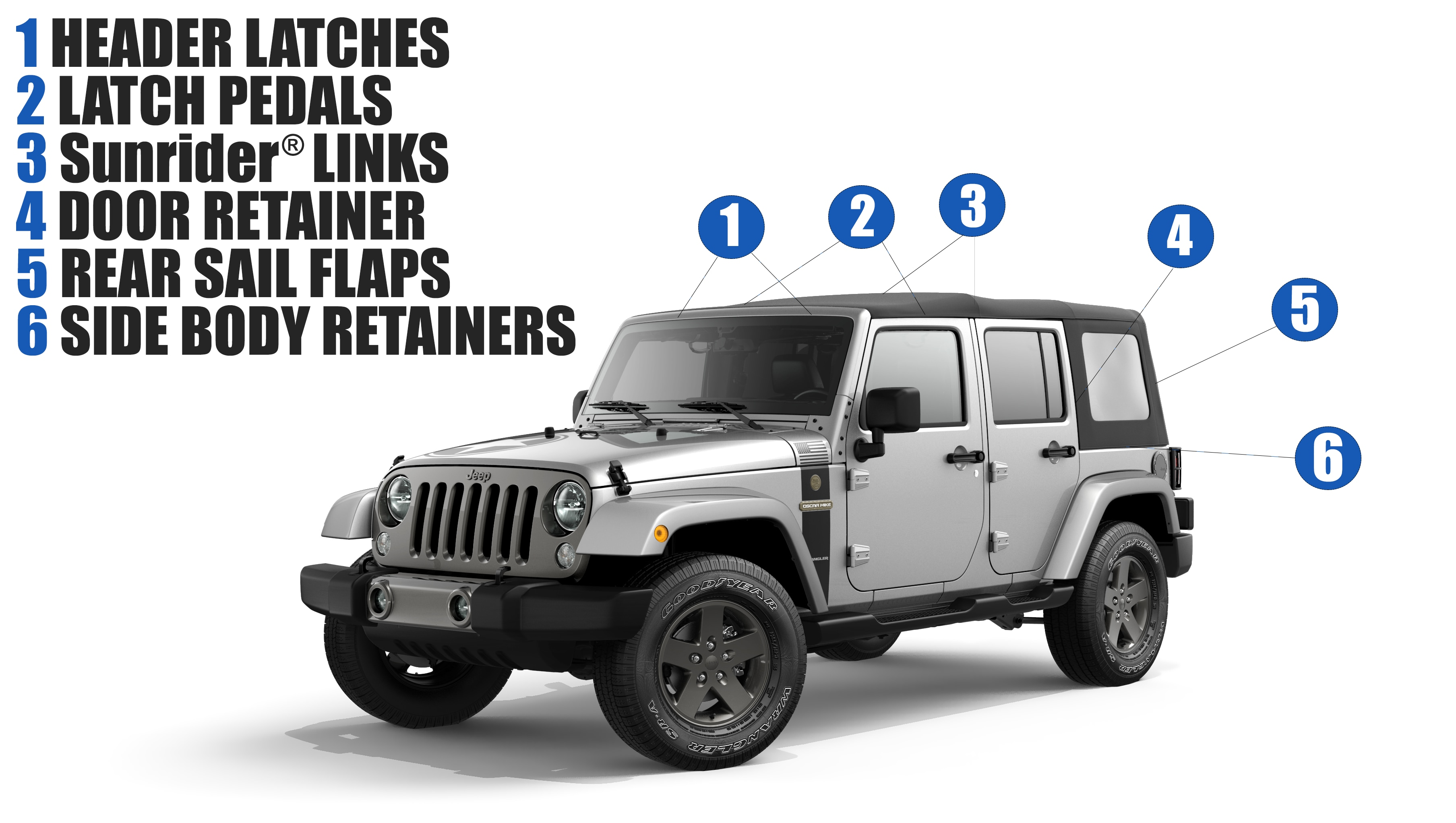 jam our jeep wrangler a werks pin team customized it florida sport door at after