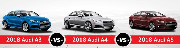 2018 Audi A3 Vs A4 Vs A5