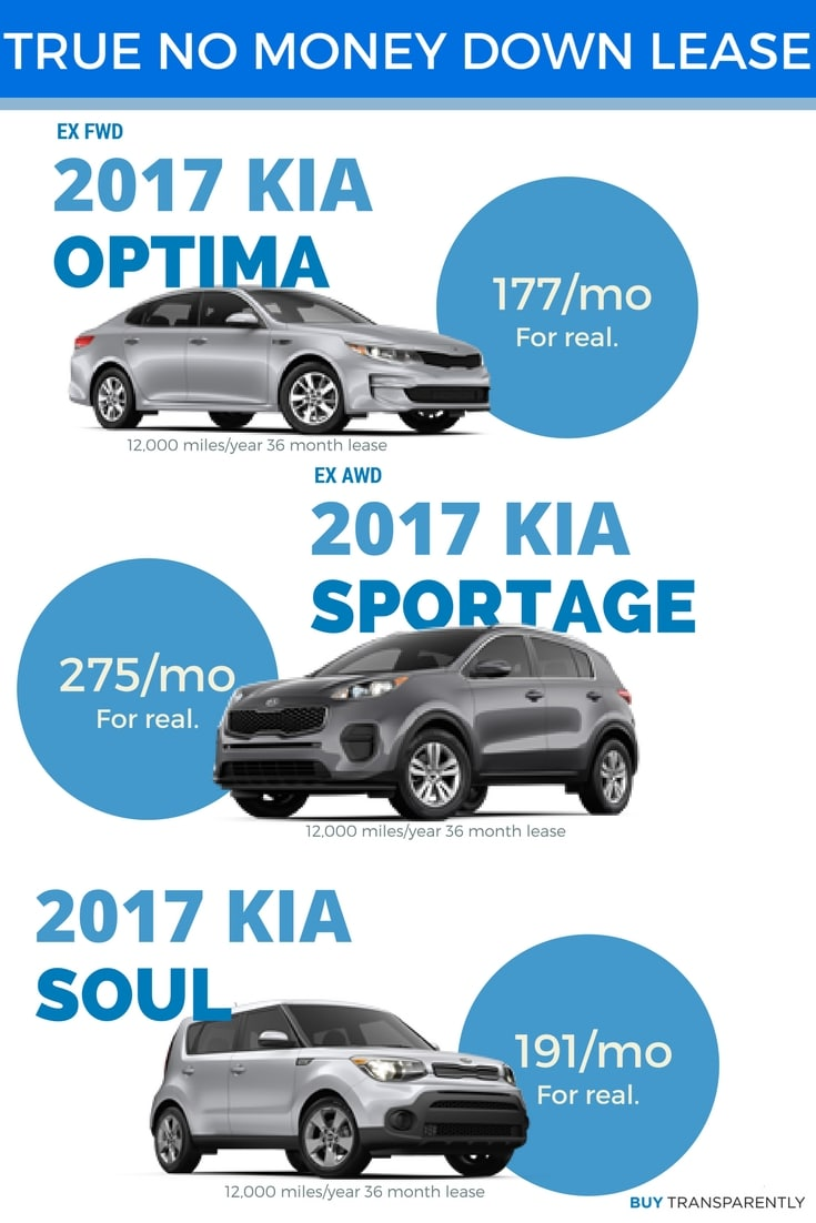 optima s lease sedan kia trim clo car offers listings