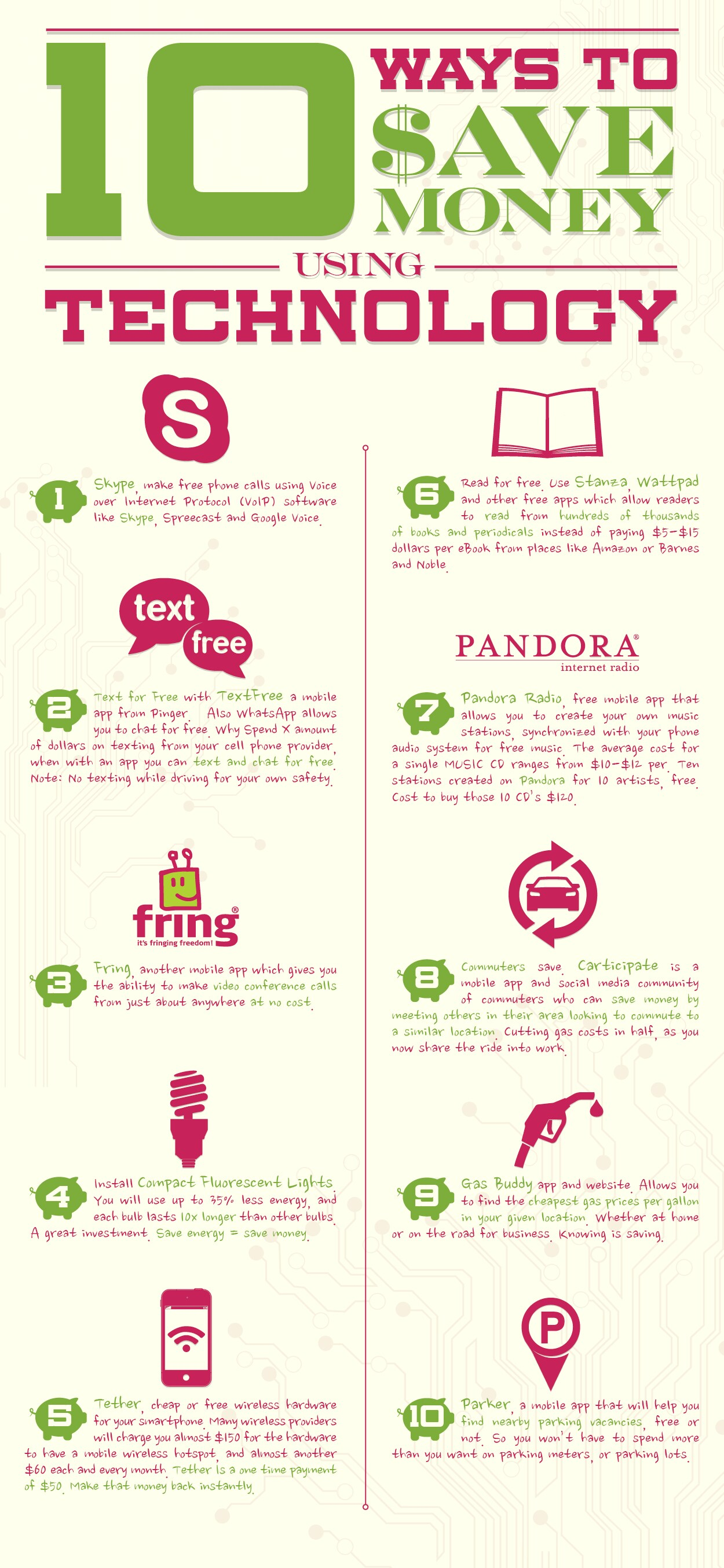Top Ten Ways To Save Money With Technology Green Bay, WI