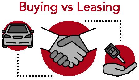 BuyingVsLeasing-450x260-blogpostgraphic.png