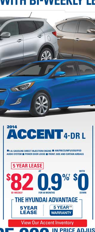 The Hyundai Advantage in Victoria|Lower prices|0% Financing up to 48