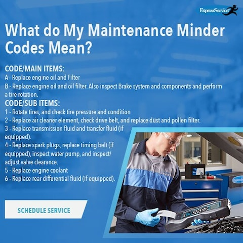Maintenance Minder