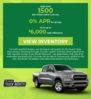2020 RAM 1500 BIG HORN CREW CAB 4X4