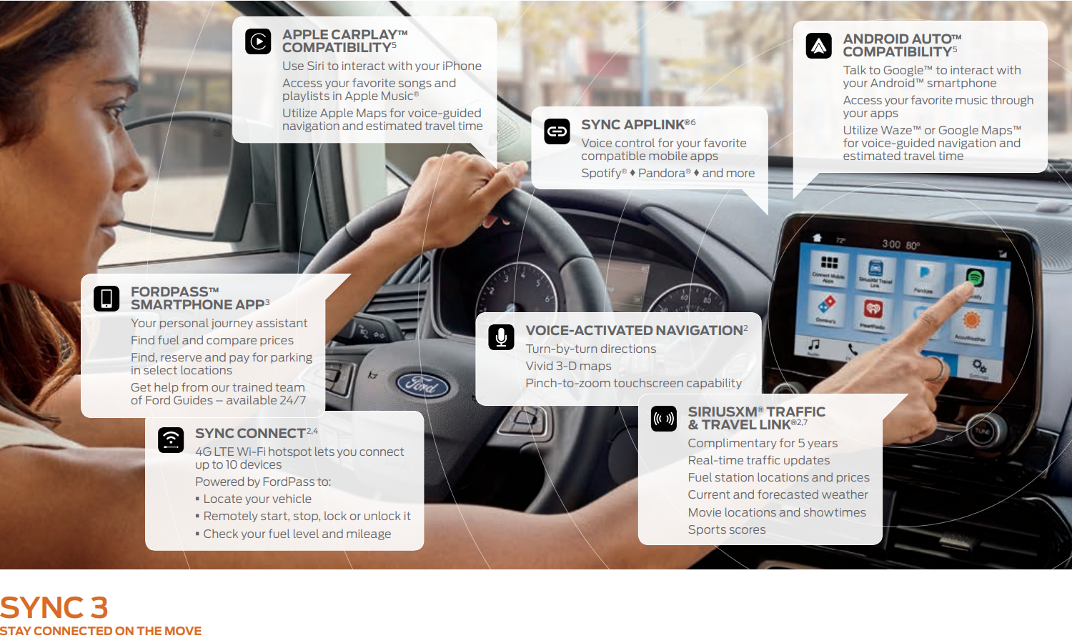 Ford Waze Android