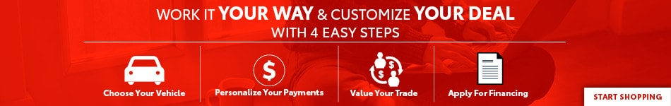Work It Your Way Digital Retailing
