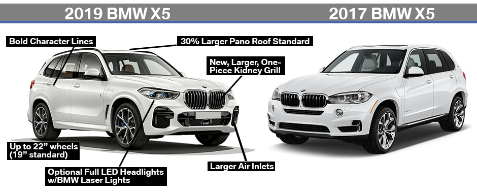 2019 Bmw X5 Bmw Of West Houston