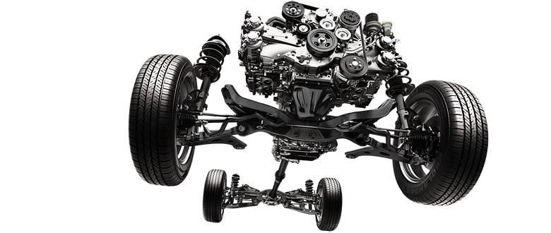 Subaru Symmetrical All Wheel Drive Explained