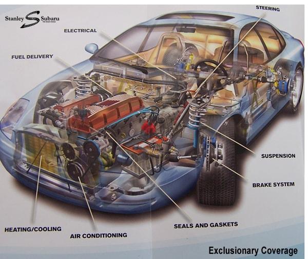 Incredible Subaru Powertrain Diagram Wiring Diagram Wiring Digital Resources Tziciprontobusorg