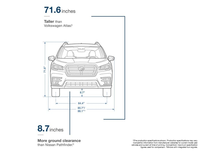 71.6 inches tall, 8.7 inches ground clearance