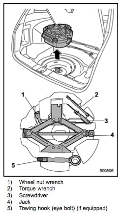 2009 Hyundai Sonata Fuse Box on 2006 hyundai sonata center console diagram
