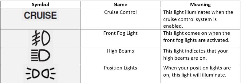 Hyundai Elantra Warning Lights >> Hyundai Azera Dashboard Symbols Saint Peters Mo St Charles Hyundai