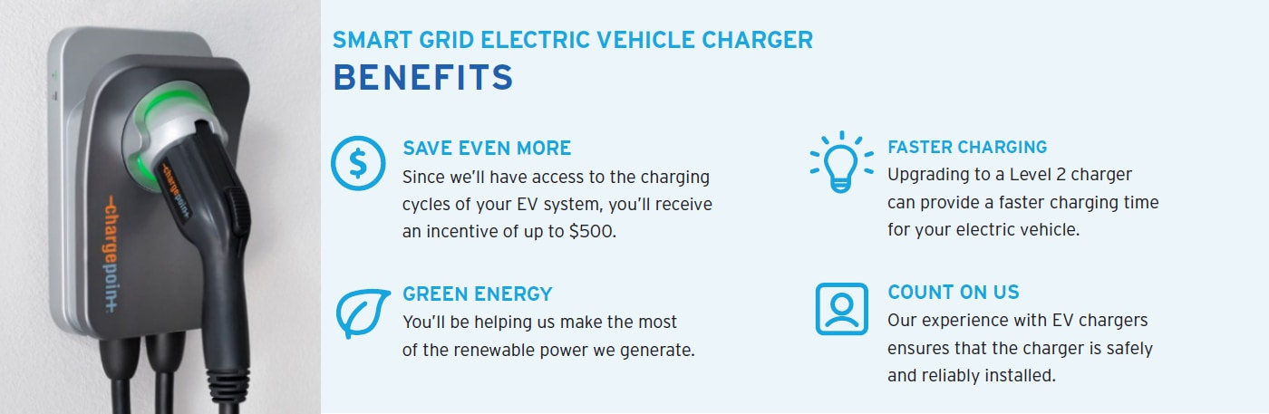 Smart Grid Electric Vehicle Charger Benefits - Steele Hyundai