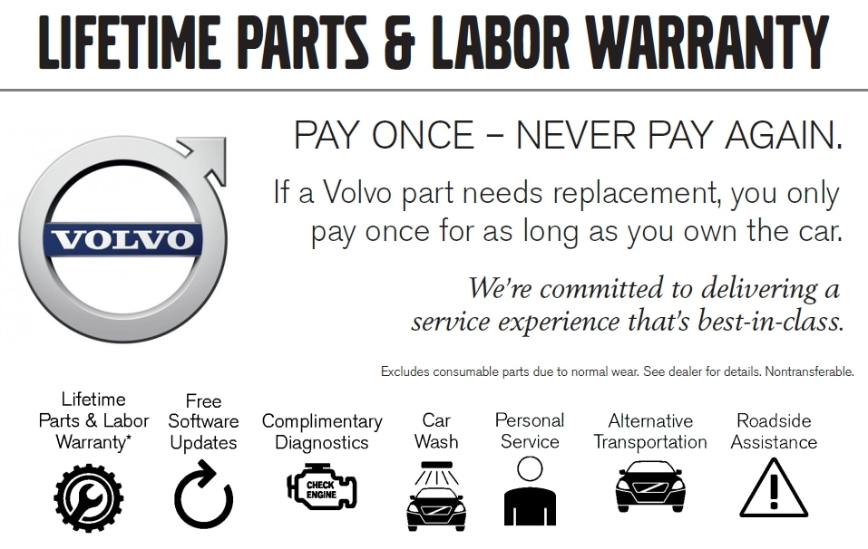 never extended before watch warranty like a youtube volvo