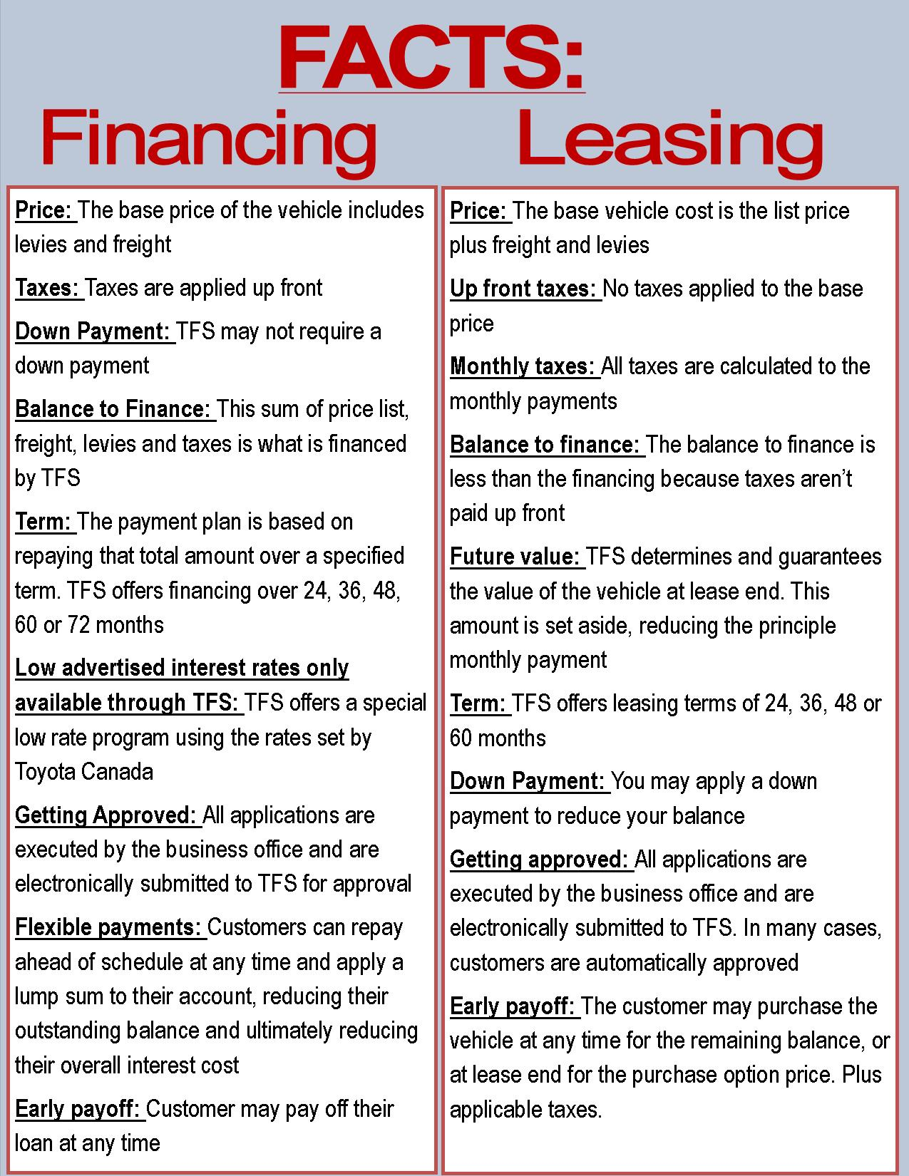 Benefits Of Financing: