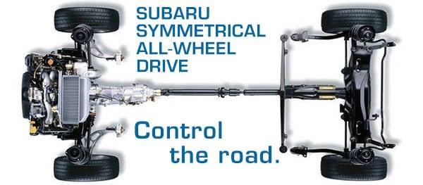 Subaru All Wheel Drive >> Subaru Symmetrical All Wheel Drive Subaru Of Cherry Hill