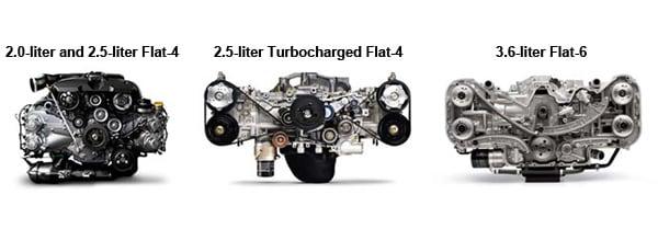 subaru 3 6r boxer engine diagram wiring diagram work  flat 6 engine diagram #14