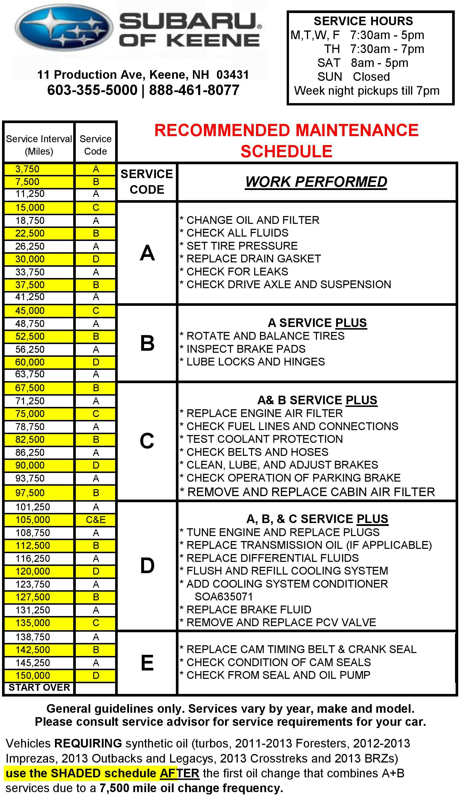 Subaru Service Recommended Schedule As Simple A B C