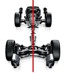 Subaru All Wheel Drive >> Subaru Symmetrical Awd How Symmetrical All Wheel Drive Works