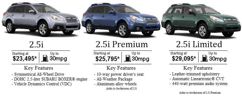 2014 Subaru Outback Features Model Selection Colors