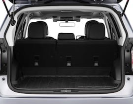 Cargo space in the new Subaru Forester