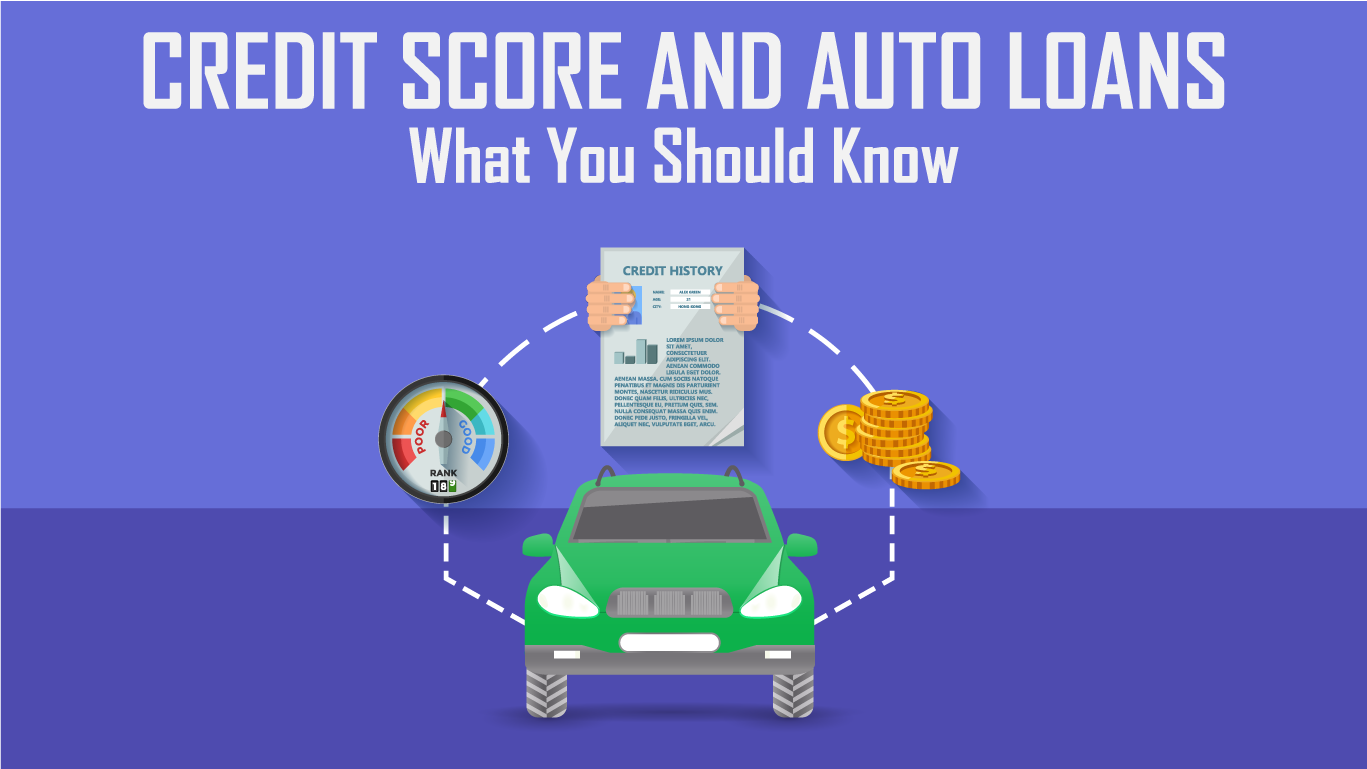 Credit Score and Auto Loan