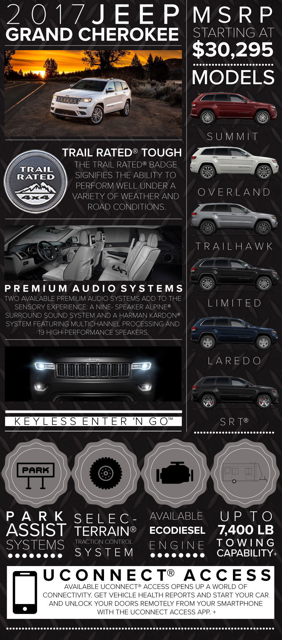 2017 Jeep Grand Cherokee   Superior Chrysler Dodge Jeep Ram FIAT