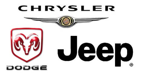 The New And Pre Owned Inventories At Stevens Creek Chrysler Jeep Dodge Are  Always Stocked With A Wide Variety Of Chrysler, Dodge And Jeep Vehicles.