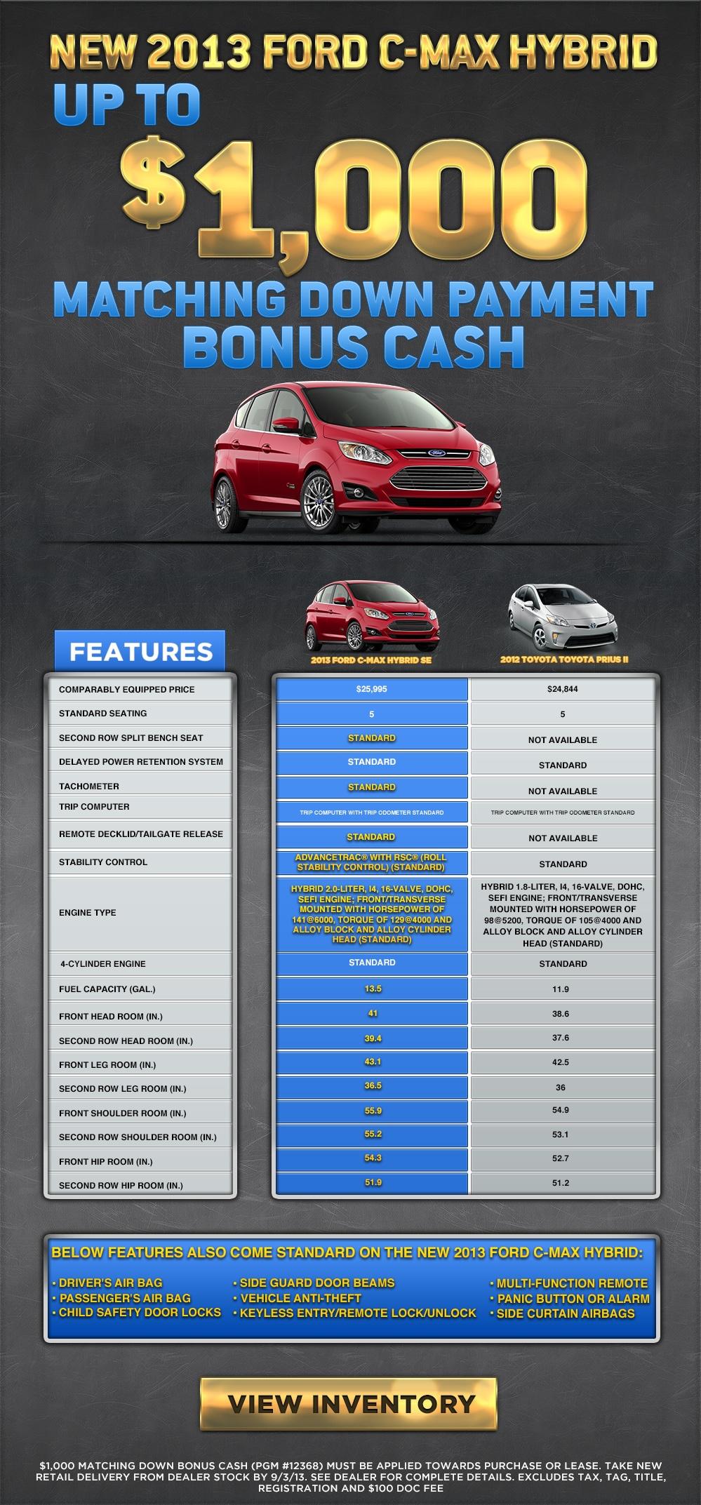 Ford comparison