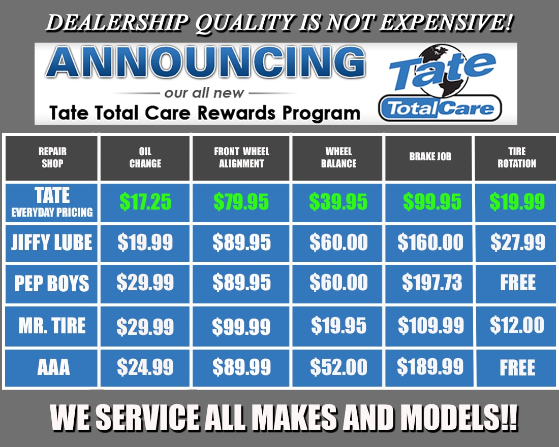 Tate Everyday Pricing Comparison Tate Chrysler Jeep Dodge Frederick