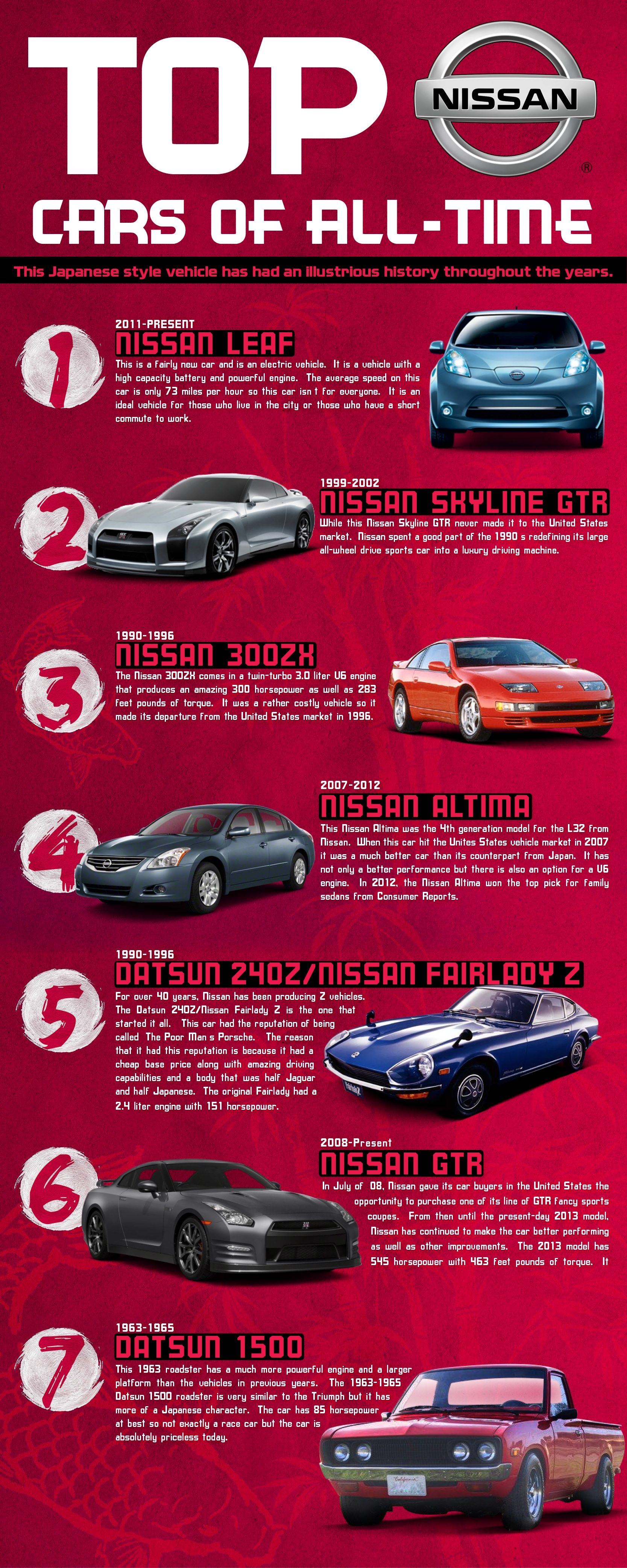 Top Nissan Cars Of All Time Lebanon Nh Best Nissan Cars In