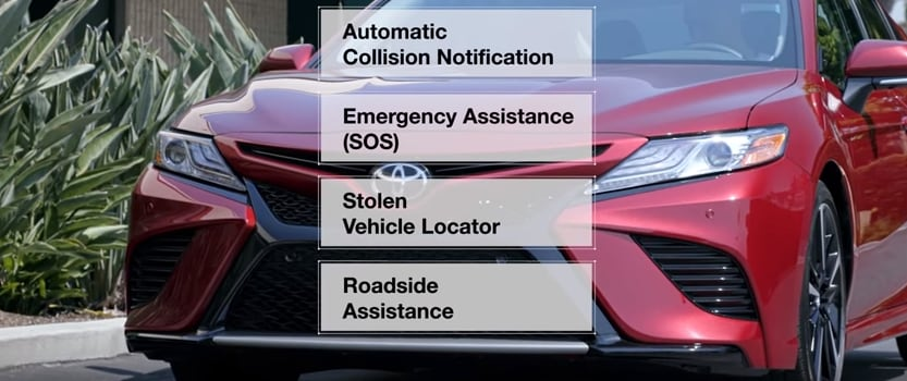 Toyota Safety Connect >> Video Learn How To Use Toyota Entune 3 0 Safety Connect