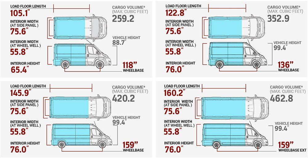 2017 ram promaster information tim short chrysler dodge jeep ram. Black Bedroom Furniture Sets. Home Design Ideas