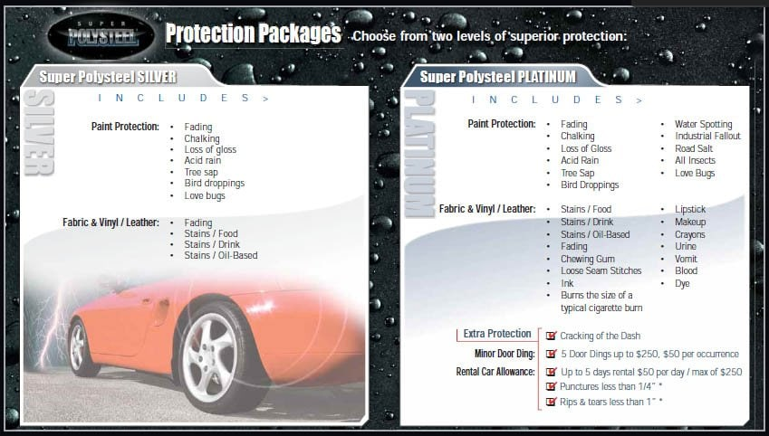 Toyota Direct Polysteel Protection Packages