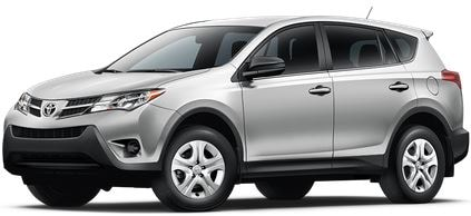 Toyota Rav4 Scheduled Maintenance Guide